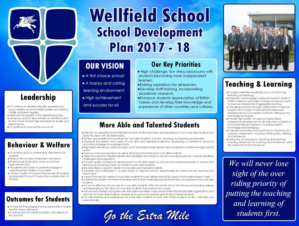 Wellfield School Development Plan